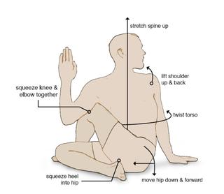 Yogaresourcepracticemanuel1